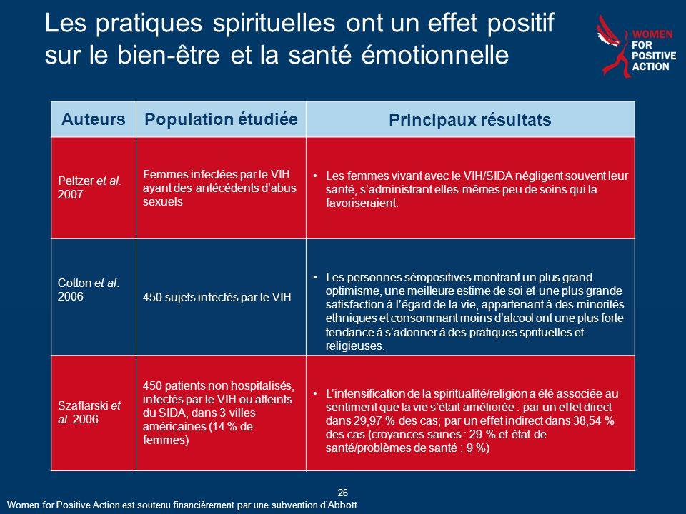 Les pratiques spirituelles ont un effet positif sur le bien-être et la santé émotionnelle AuteursPopulation étudiéePrincipaux résultats Peltzer et al.
