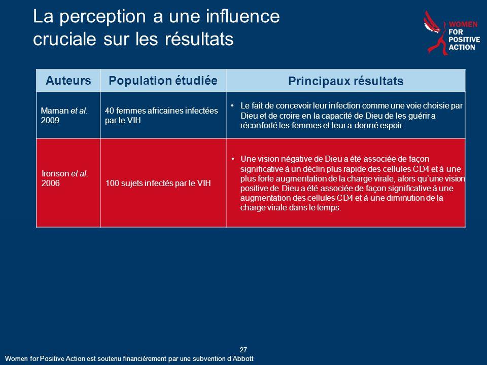 La perception a une influence cruciale sur les résultats AuteursPopulation étudiéePrincipaux résultats Maman et al.