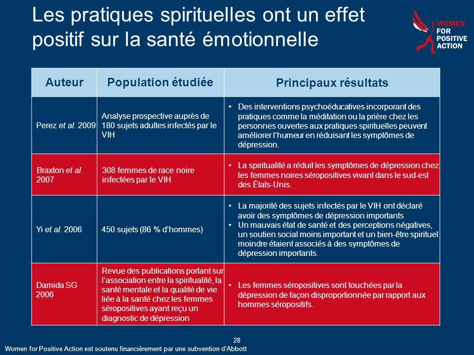 Les pratiques spirituelles ont un effet positif sur la santé émotionnelle AuteurPopulation étudiéePrincipaux résultats Perez et al.