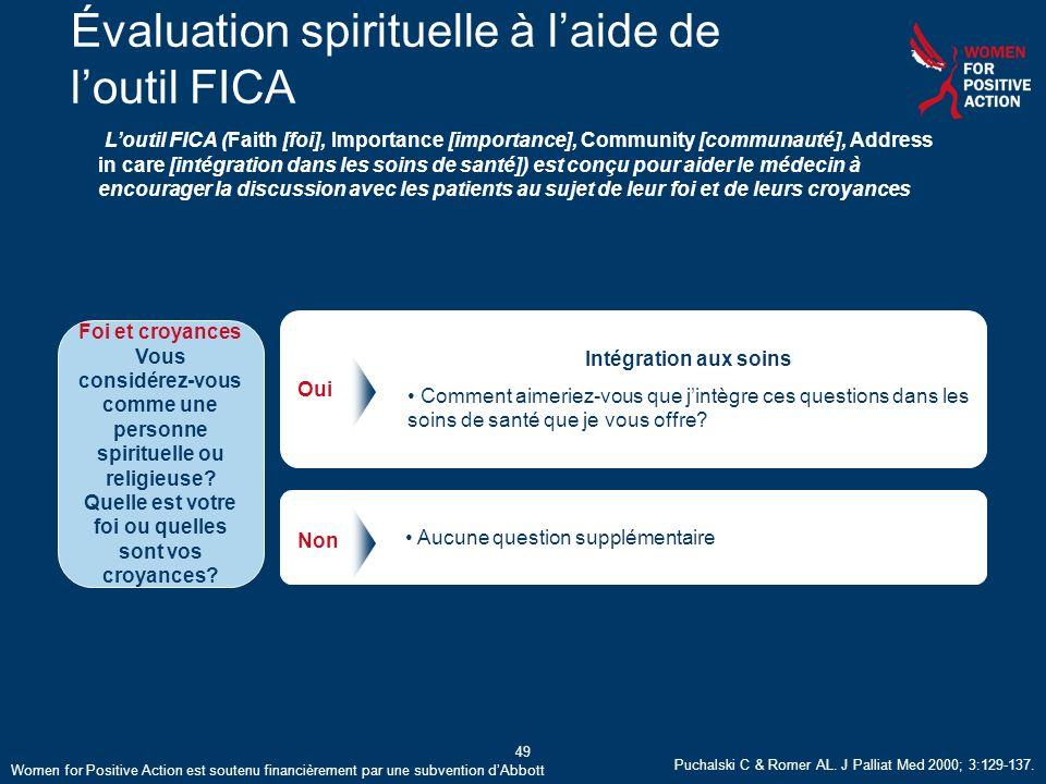 49 Puchalski C & Romer AL.J Palliat Med 2000; 3:129-137.