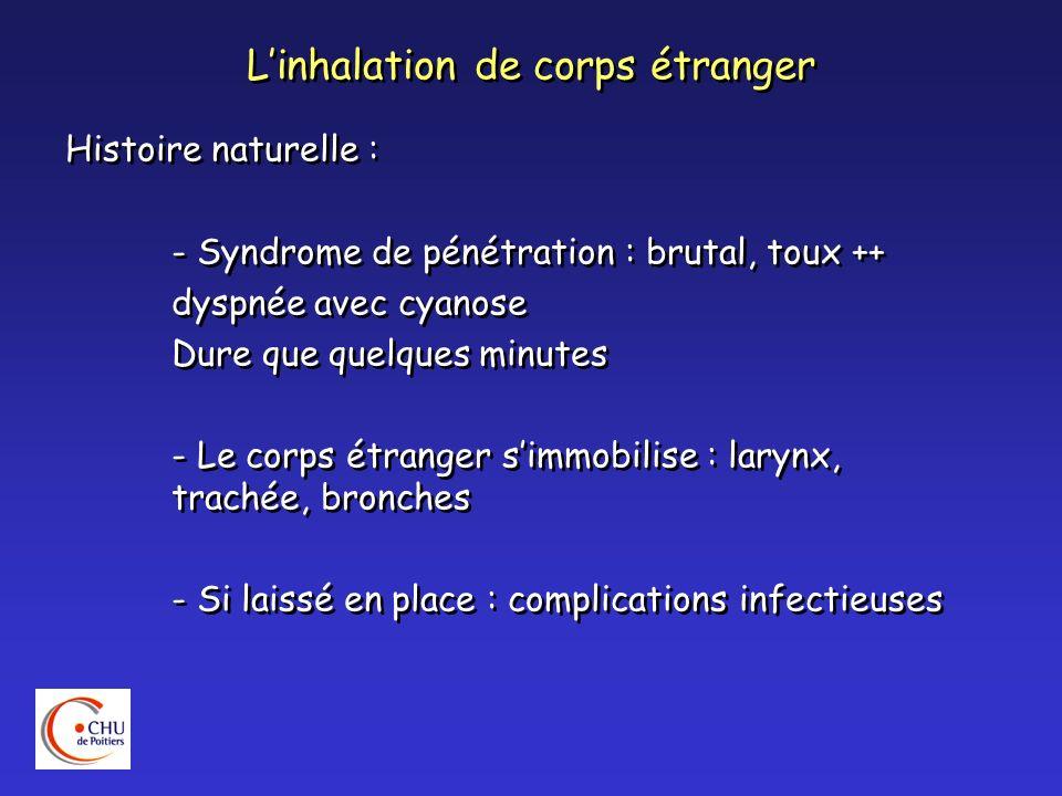 Linhalation de corps étranger Histoire naturelle : - Syndrome de pénétration : brutal, toux ++ dyspnée avec cyanose Dure que quelques minutes - Le cor