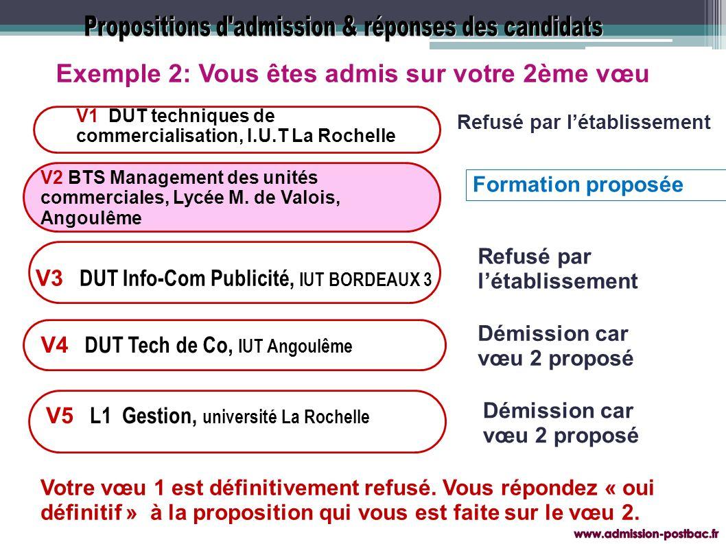 V3 DUT Info-Com Publicité, IUT BORDEAUX 3 V4 DUT Tech de Co, IUT Angoulême V5 L1 Gestion, université La Rochelle V2 BTS Management des unités commerci