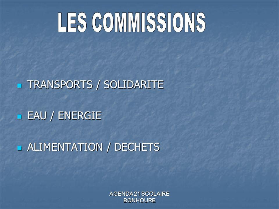 AGENDA 21 SCOLAIRE BONHOURE TRANSPORTS / SOLIDARITE TRANSPORTS / SOLIDARITE EAU / ENERGIE EAU / ENERGIE ALIMENTATION / DECHETS ALIMENTATION / DECHETS