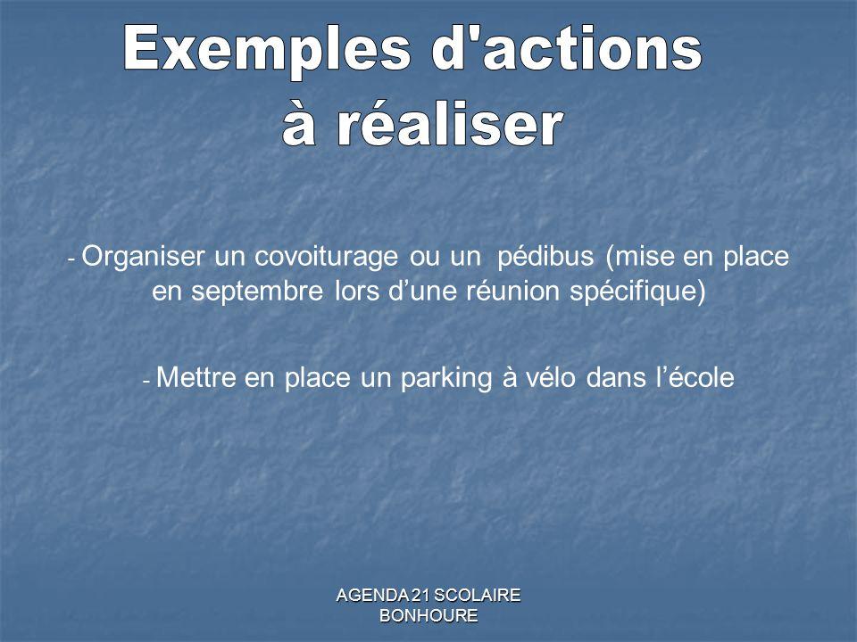 AGENDA 21 SCOLAIRE BONHOURE - Organiser un covoiturage ou un pédibus (mise en place en septembre lors dune réunion spécifique) - Mettre en place un parking à vélo dans lécole