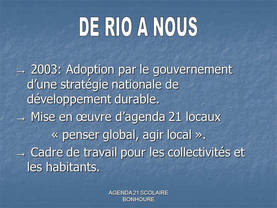 AGENDA 21 SCOLAIRE BONHOURE 2003: Adoption par le gouvernement dune stratégie nationale de développement durable.