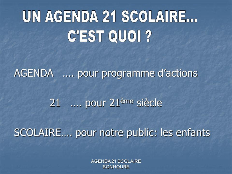 AGENDA 21 SCOLAIRE BONHOURE AGENDA ….pour programme dactions 21 ….