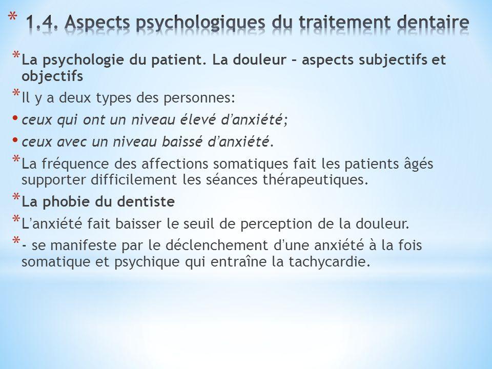 * La psychologie du patient.