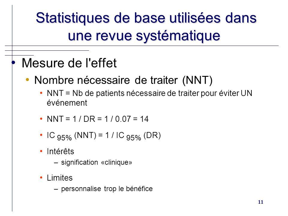 11 Statistiques de base utilisées dans une revue systématique Statistiques de base utilisées dans une revue systématique Mesure de l effet Nombre nécessaire de traiter (NNT) NNT = Nb de patients nécessaire de traiter pour éviter UN événement NNT = 1 / DR = 1 / 0.07 = 14 IC 95% (NNT) = 1 / IC 95% (DR) Intérêts –signification «clinique» Limites –personnalise trop le bénéfice