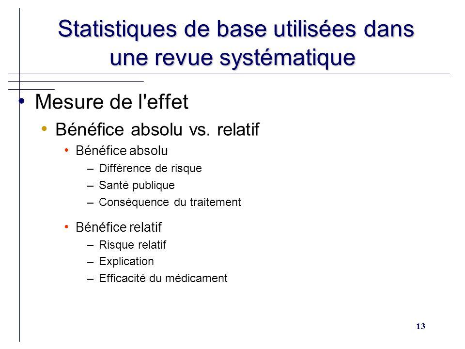 13 Statistiques de base utilisées dans une revue systématique Statistiques de base utilisées dans une revue systématique Mesure de l'effet Bénéfice ab