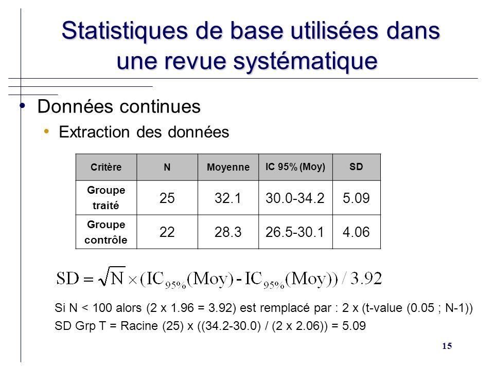 15 Statistiques de base utilisées dans une revue systématique Statistiques de base utilisées dans une revue systématique Données continues Extraction