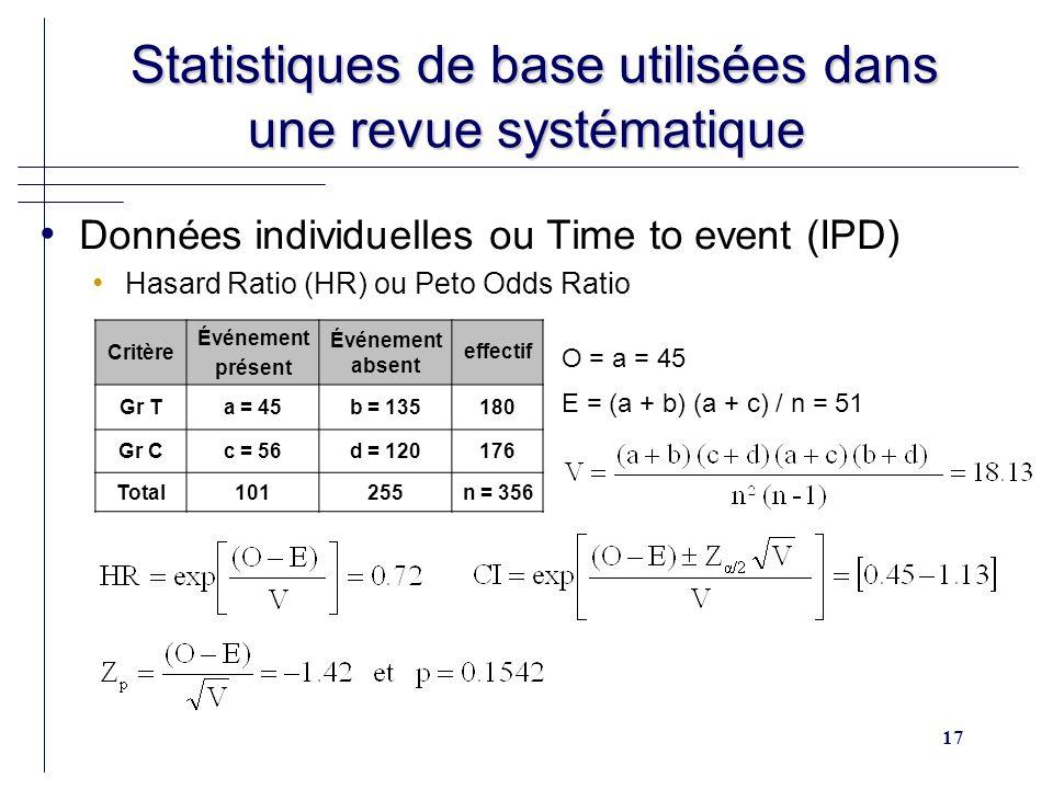 17 Statistiques de base utilisées dans une revue systématique Statistiques de base utilisées dans une revue systématique Données individuelles ou Time