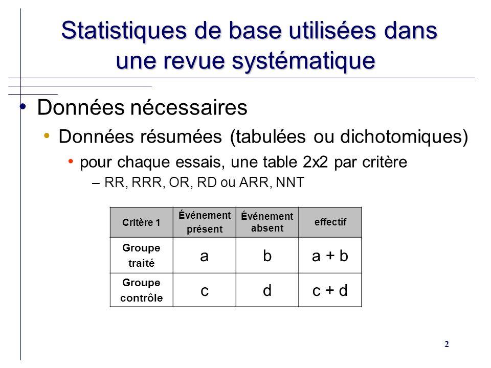 13 Statistiques de base utilisées dans une revue systématique Statistiques de base utilisées dans une revue systématique Mesure de l effet Bénéfice absolu vs.