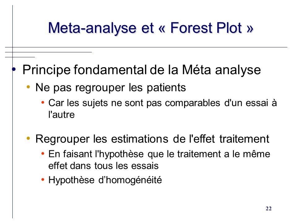 22 Meta-analyse et « Forest Plot » Meta-analyse et « Forest Plot » Principe fondamental de la Méta analyse Ne pas regrouper les patients Car les sujets ne sont pas comparables d un essai à l autre Regrouper les estimations de l effet traitement En faisant l hypothèse que le traitement a le même effet dans tous les essais Hypothèse dhomogénéité