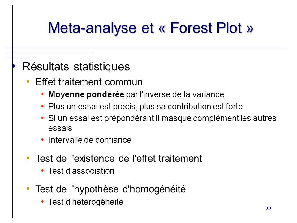 23 Meta-analyse et « Forest Plot » Meta-analyse et « Forest Plot » Résultats statistiques Effet traitement commun Moyenne pondérée par l'inverse de la