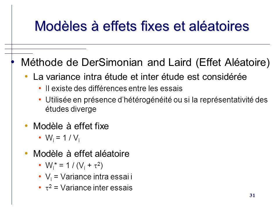 31 Modèles à effets fixes et aléatoires Modèles à effets fixes et aléatoires Méthode de DerSimonian and Laird (Effet Aléatoire) La variance intra étud
