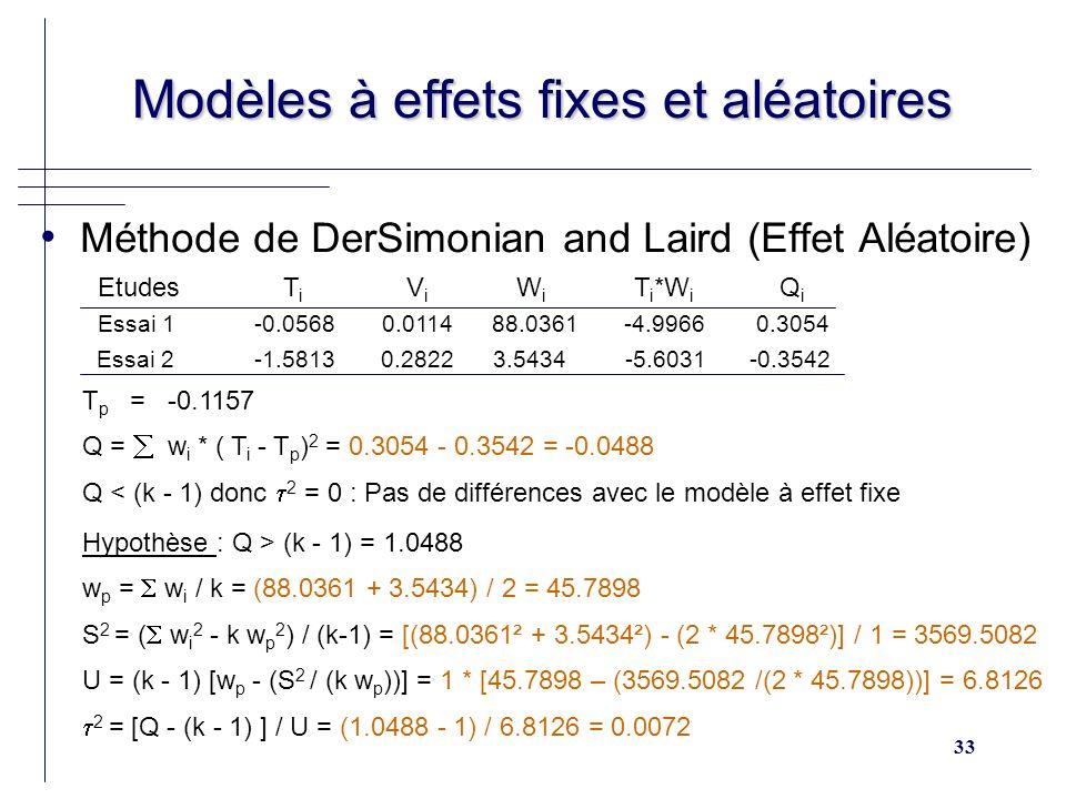33 Modèles à effets fixes et aléatoires Modèles à effets fixes et aléatoires Méthode de DerSimonian and Laird (Effet Aléatoire) Etudes T i V i W i T i *W i Q i Essai 1 -0.0568 0.0114 88.0361 -4.9966 0.3054 Essai 2 -1.5813 0.2822 3.5434 -5.6031 -0.3542 T p = -0.1157 Q = w i * ( T i - T p ) 2 = 0.3054 - 0.3542 = -0.0488 Q < (k - 1) donc 2 = 0 : Pas de différences avec le modèle à effet fixe Hypothèse : Q > (k - 1) = 1.0488 w p = w i / k = (88.0361 + 3.5434) / 2 = 45.7898 S 2 = ( w i 2 - k w p 2 ) / (k-1) = [(88.0361² + 3.5434²) - (2 * 45.7898²)] / 1 = 3569.5082 U = (k - 1) [w p - (S 2 / (k w p ))] = 1 * [45.7898 – (3569.5082 /(2 * 45.7898))] = 6.8126 2 = [Q - (k - 1) ] / U = (1.0488 - 1) / 6.8126 = 0.0072