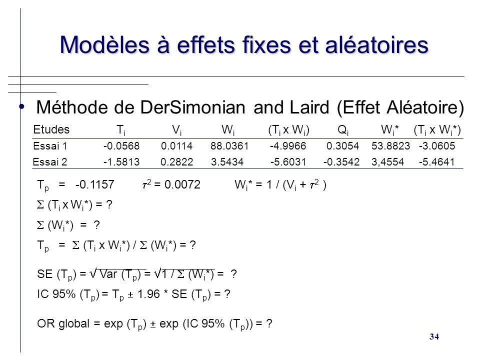 34 Modèles à effets fixes et aléatoires Modèles à effets fixes et aléatoires Méthode de DerSimonian and Laird (Effet Aléatoire) Etudes T i V i W i (T i x W i ) Q i W i *(T i x W i *) Essai 1 -0.0568 0.0114 88.0361 -4.9966 0.3054 53.8823 -3.0605 Essai 2 -1.5813 0.2822 3.5434 -5.6031 -0.3542 3,4554 -5.4641 T p = -0.1157 2 = 0.0072 W i * = 1 / (V i + 2 ) (T i x W i *) = .
