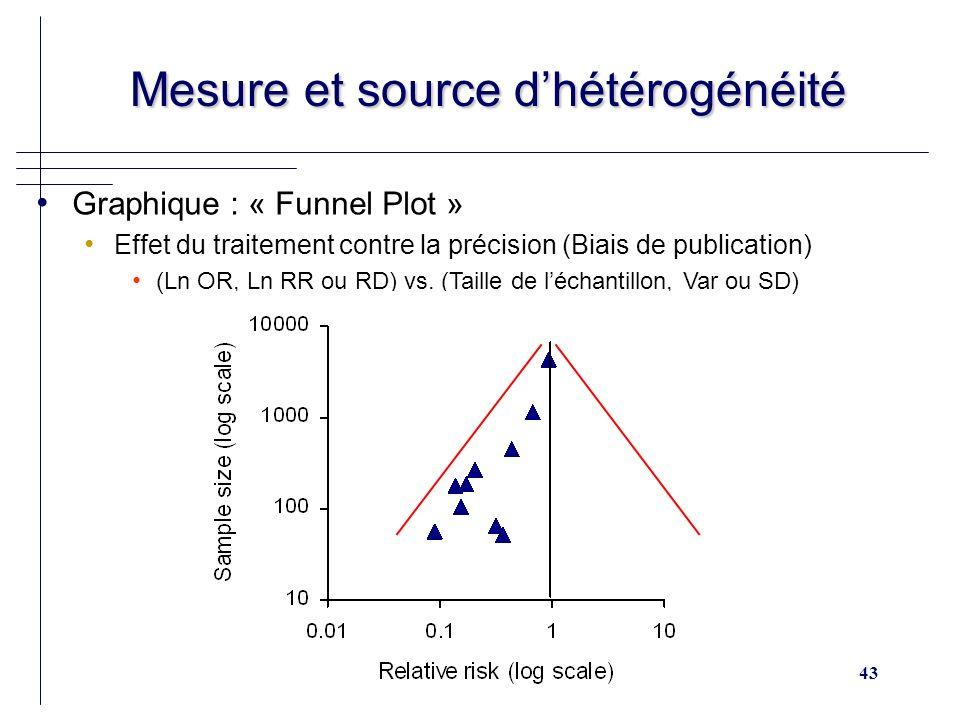 43 Mesure et source dhétérogénéité Mesure et source dhétérogénéité Graphique : « Funnel Plot » Effet du traitement contre la précision (Biais de publication) (Ln OR, Ln RR ou RD) vs.