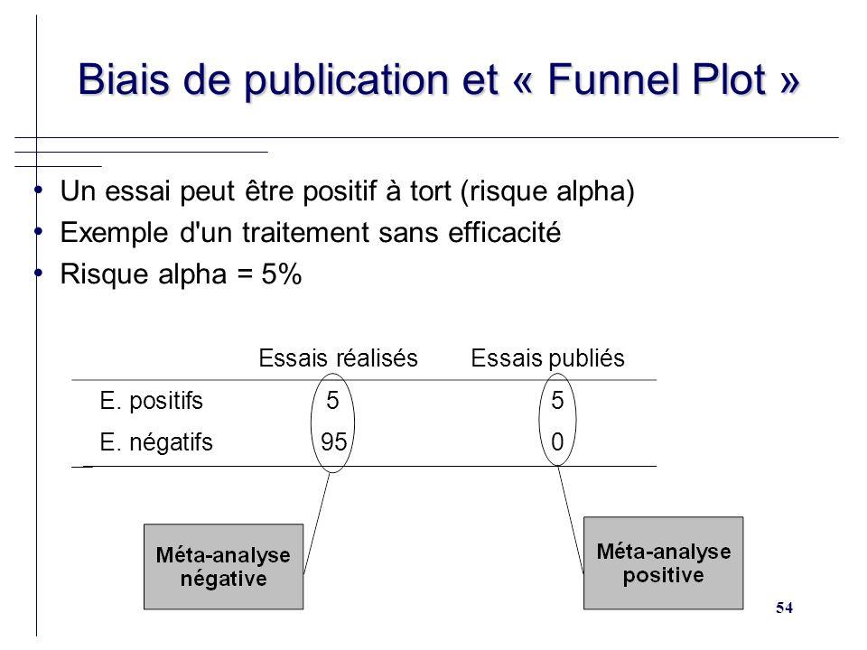 54 Biais de publication et « Funnel Plot » Biais de publication et « Funnel Plot » Un essai peut être positif à tort (risque alpha) Exemple d'un trait