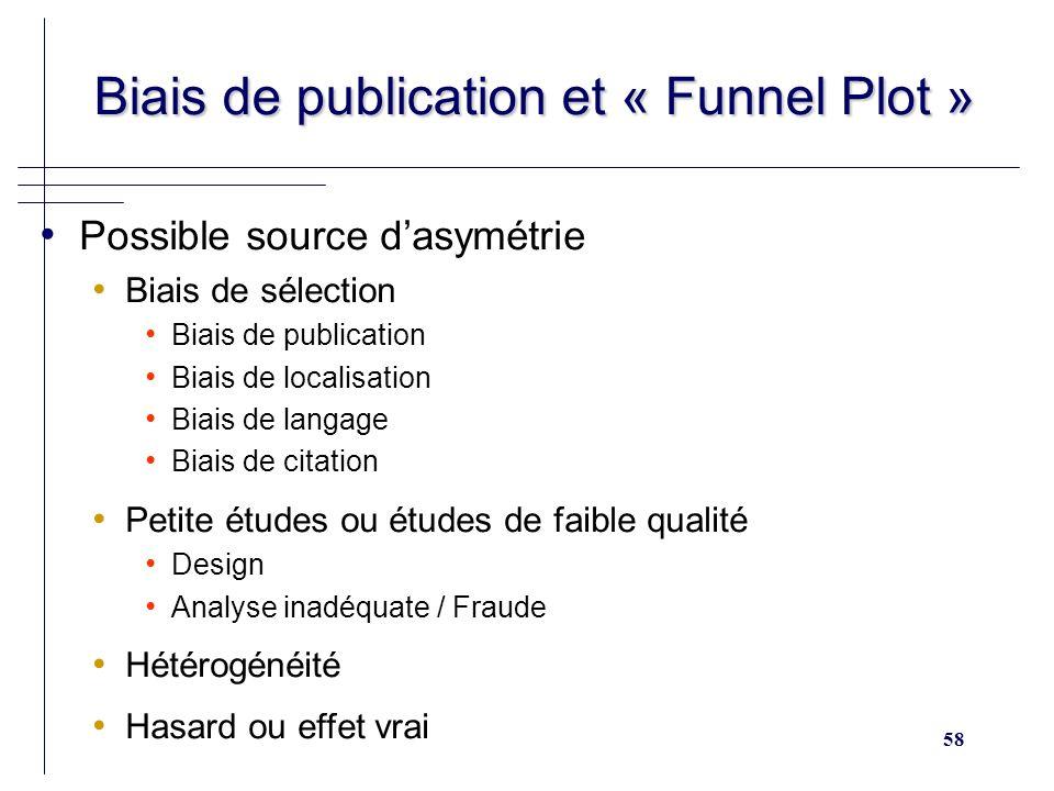 58 Biais de publication et « Funnel Plot » Biais de publication et « Funnel Plot » Possible source dasymétrie Biais de sélection Biais de publication