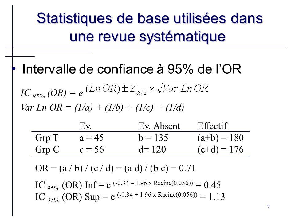 7 Statistiques de base utilisées dans une revue systématique Statistiques de base utilisées dans une revue systématique Intervalle de confiance à 95%