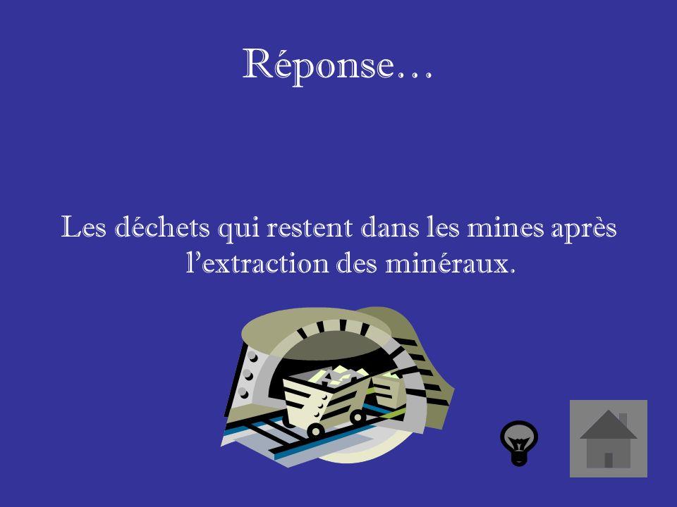 Les mines Lénergie renouvelable La déforestation Leau 200 400 600 800 1000