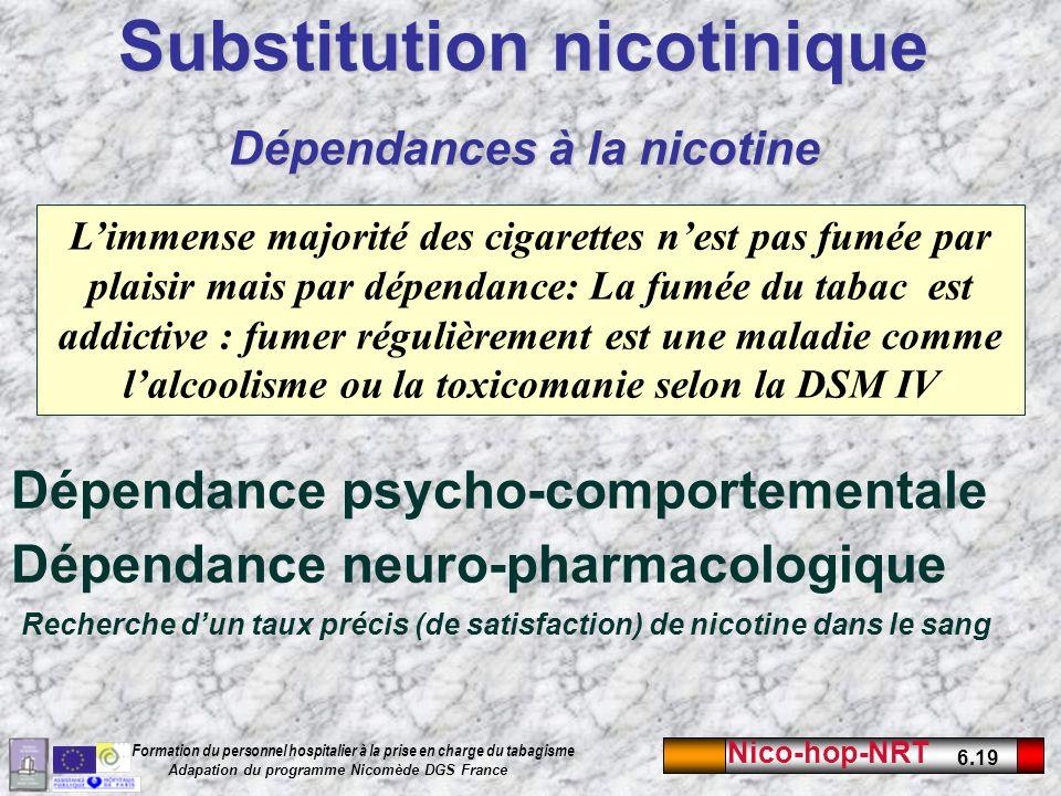Nico-hop-NRT 6.19 Formation du personnel hospitalier à la prise en charge du tabagisme Adapation du programme Nicomède DGS France Substitution nicotinique Dépendances à la nicotine Dépendance psycho-comportementale Dépendance neuro-pharmacologique Recherche dun taux précis (de satisfaction) de nicotine dans le sang Limmense majorité des cigarettes nest pas fumée par plaisir mais par dépendance: La fumée du tabac est addictive : fumer régulièrement est une maladie comme lalcoolisme ou la toxicomanie selon la DSM IV