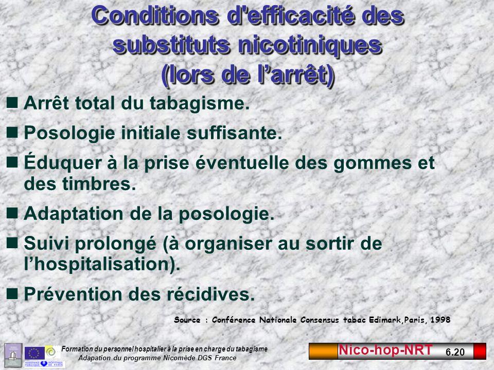 Nico-hop-NRT 6.20 Formation du personnel hospitalier à la prise en charge du tabagisme Adapation du programme Nicomède DGS France Conditions d efficacité des substituts nicotiniques (lors de larrêt) Arrêt total du tabagisme.