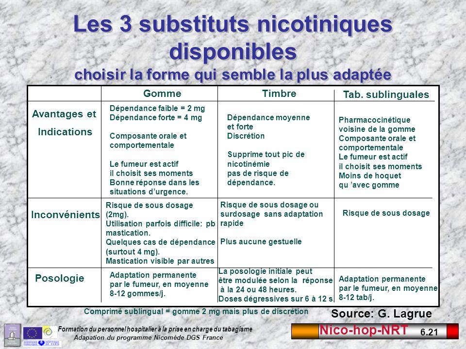Nico-hop-NRT 6.21 Formation du personnel hospitalier à la prise en charge du tabagisme Adapation du programme Nicomède DGS France Les 3 substituts nicotiniques disponibles choisir la forme qui semble la plus adaptée GommeTimbre Tab.