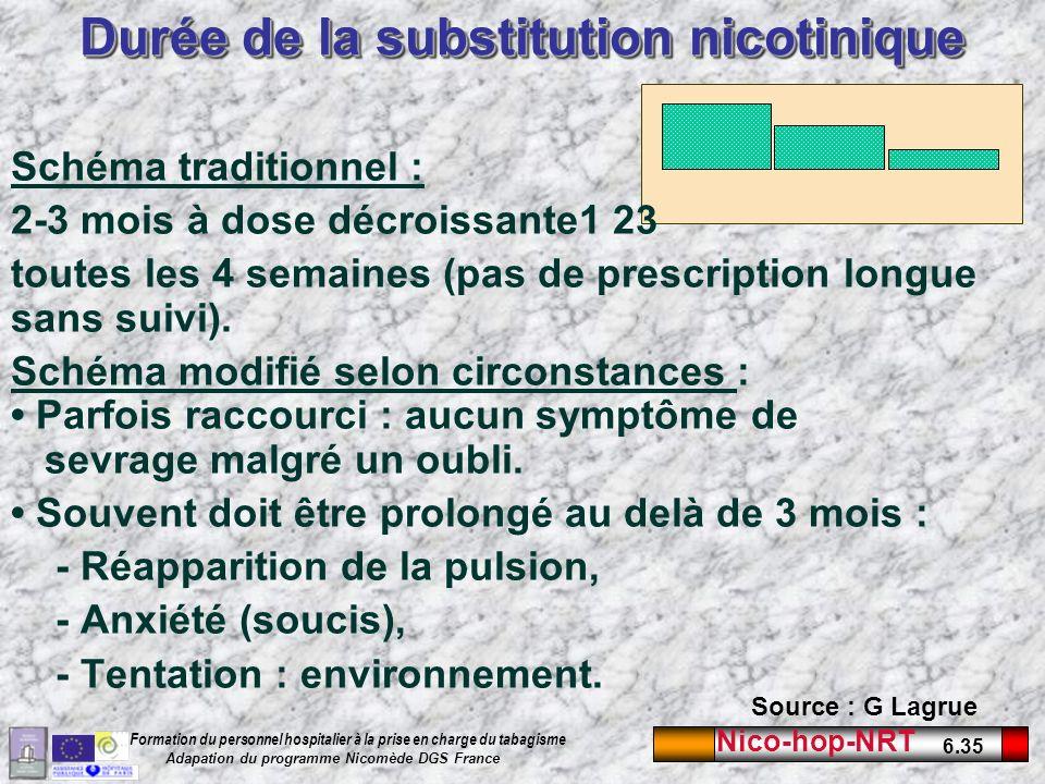 Nico-hop-NRT 6.35 Formation du personnel hospitalier à la prise en charge du tabagisme Adapation du programme Nicomède DGS France Durée de la substitution nicotinique Schéma traditionnel : 2-3 mois à dose décroissante1 23 toutes les 4 semaines (pas de prescription longue sans suivi).