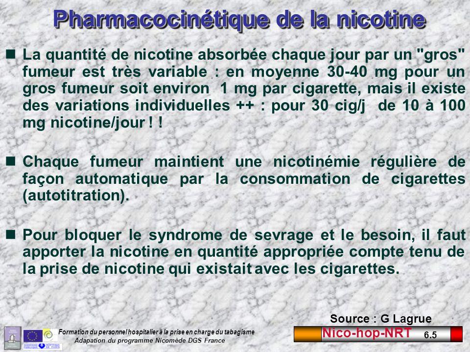 Nico-hop-NRT 6.5 Formation du personnel hospitalier à la prise en charge du tabagisme Adapation du programme Nicomède DGS France Pharmacocinétique de la nicotine La quantité de nicotine absorbée chaque jour par un gros fumeur est très variable : en moyenne 30-40 mg pour un gros fumeur soit environ 1 mg par cigarette, mais il existe des variations individuelles ++ : pour 30 cig/j de 10 à 100 mg nicotine/jour .