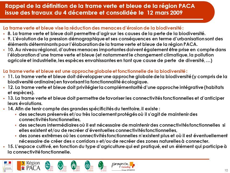10 Rappel de la définition de la trame verte et bleue de la région PACA issue des travaux du 4 décembre et consolidée le 12 mars 2009 La trame verte et bleue vise la réduction des menaces dérosion de la biodiversité : 8.