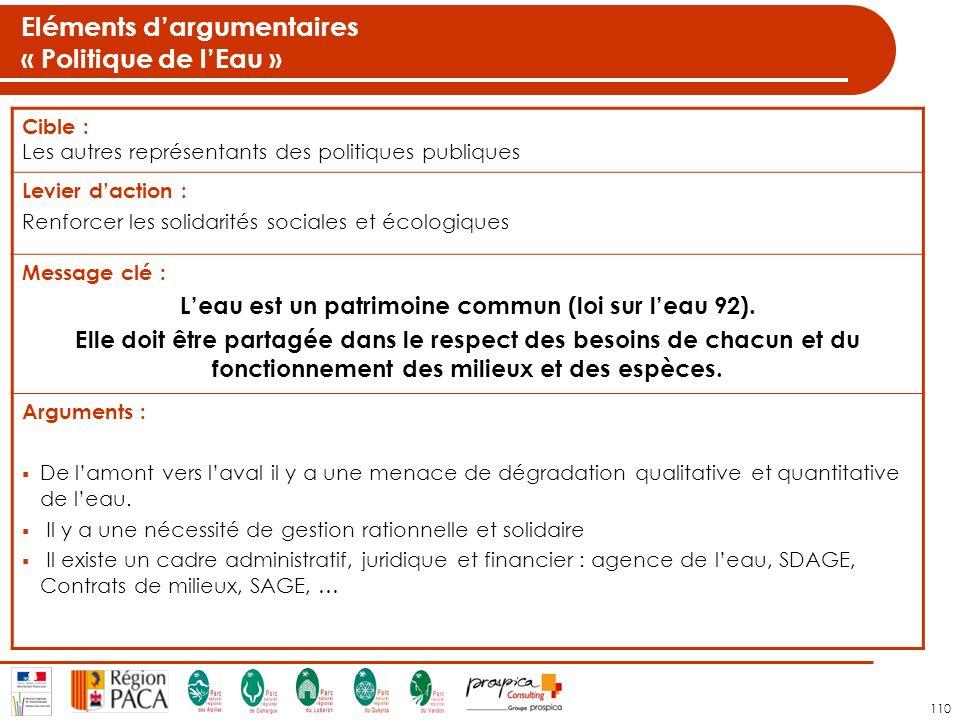 110 Cible : Les autres représentants des politiques publiques Levier daction : Renforcer les solidarités sociales et écologiques Message clé : Leau est un patrimoine commun (loi sur leau 92).