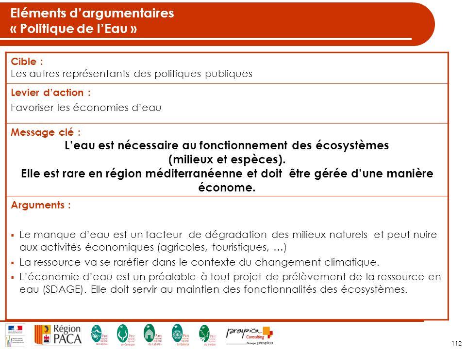 112 Cible : Les autres représentants des politiques publiques Levier daction : Favoriser les économies deau Message clé : Leau est nécessaire au fonctionnement des écosystèmes (milieux et espèces).