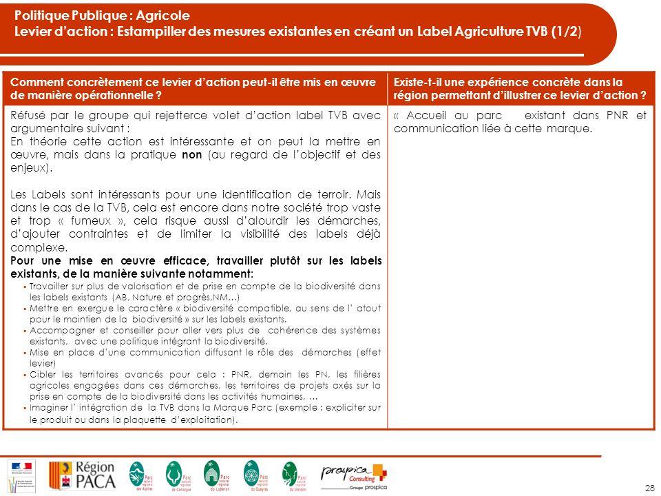 28 Politique Publique : Agricole Levier daction : Estampiller des mesures existantes en créant un Label Agriculture TVB (1/2 ) Comment concrètement ce levier daction peut-il être mis en œuvre de manière opérationnelle .