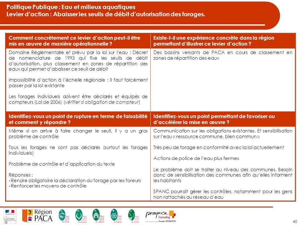 40 Politique Publique : Eau et milieux aquatiques Levier daction : Abaisser les seuils de débit dautorisation des forages.