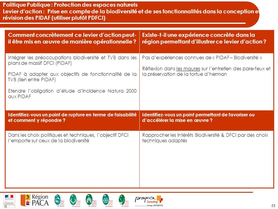 55 Politique Publique : Protection des espaces naturels Levier daction : Prise en compte de la biodiversité et de ses fonctionnalités dans la conception et la révision des PIDAF (utiliser plutôt PDFCI) Comment concrètement ce levier daction peut- il être mis en œuvre de manière opérationnelle .