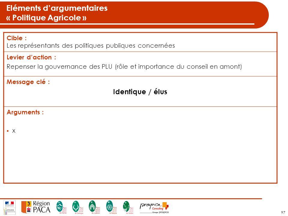 97 Cible : Les représentants des politiques publiques concernées Levier daction : Repenser la gouvernance des PLU (rôle et importance du conseil en amont) Message clé : Identique / élus Arguments : x Eléments dargumentaires « Politique Agricole »