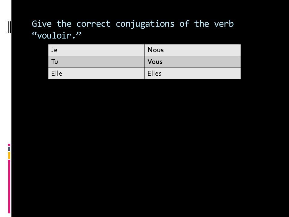 Give the correct conjugations of the verb vouloir.