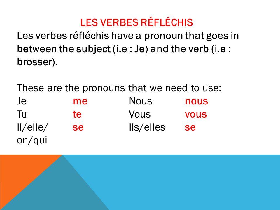 Please conjugate the three verbs below.Be careful.