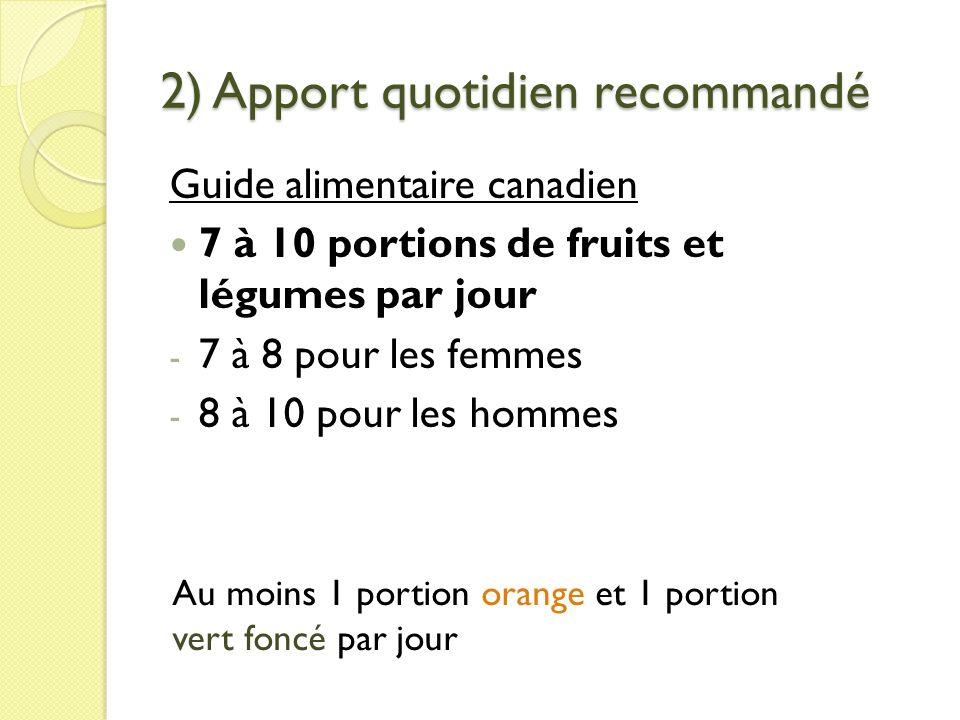 2) Apport quotidien recommandé Guide alimentaire canadien 7 à 10 portions de fruits et légumes par jour - 7 à 8 pour les femmes - 8 à 10 pour les hommes Au moins 1 portion orange et 1 portion vert foncé par jour
