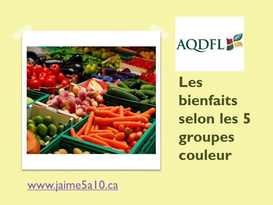 FOCUS SUR LES ANTIOXYDANTS Selon les 5 groupes couleur Les antioxydants sont des substances chimiques retrouvées à lintérieur de plusieurs aliments, notamment les fruits, les légumes et les grains entiers, qui ont le pouvoir de neutraliser les radicaux libres.