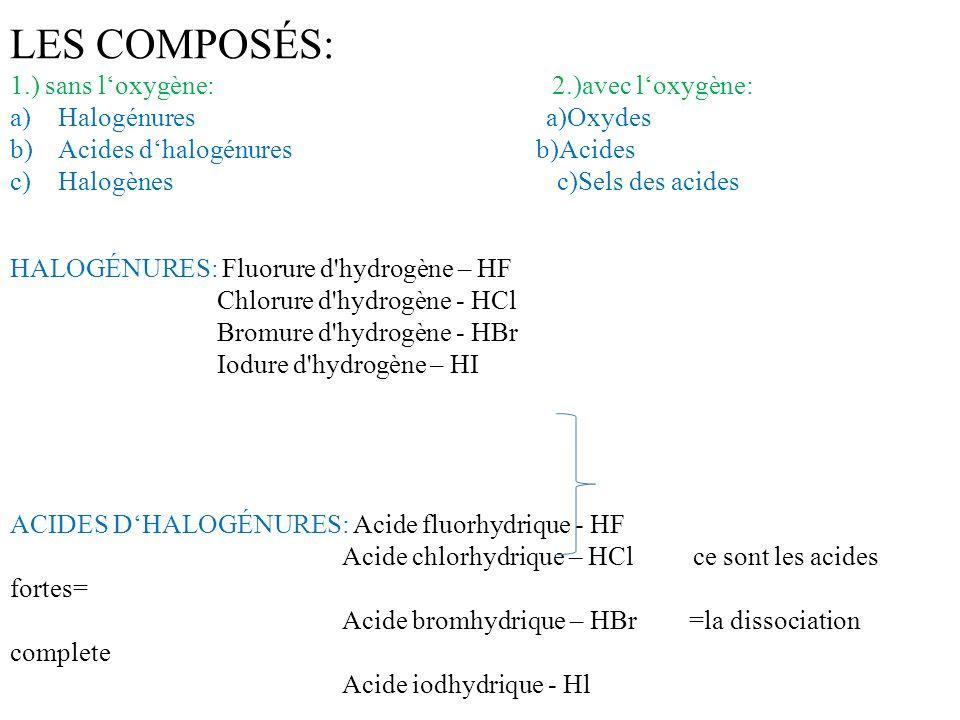 LES COMPOSÉS: 1.) sans loxygène: 2.)avec loxygène: a)Halogénures a)Oxydes b)Acides dhalogénures b)Acides c)Halogènes c)Sels des acides HALOGÉNURES: Fl