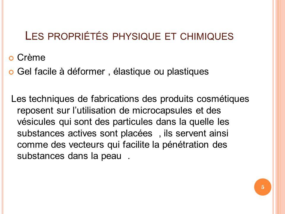 C LASSIFICATION : 1- Produits dentretien : Masques de beauté ( antirides …..