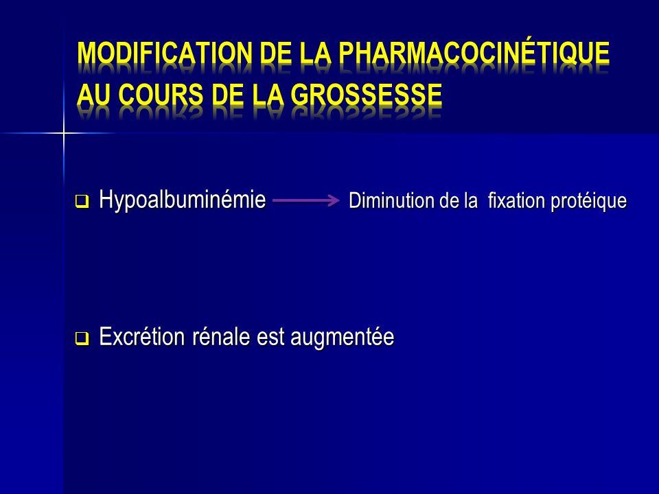 Hypoalbuminémie Diminution de la fixation protéique Hypoalbuminémie Diminution de la fixation protéique Excrétion rénale est augmentée Excrétion rénal