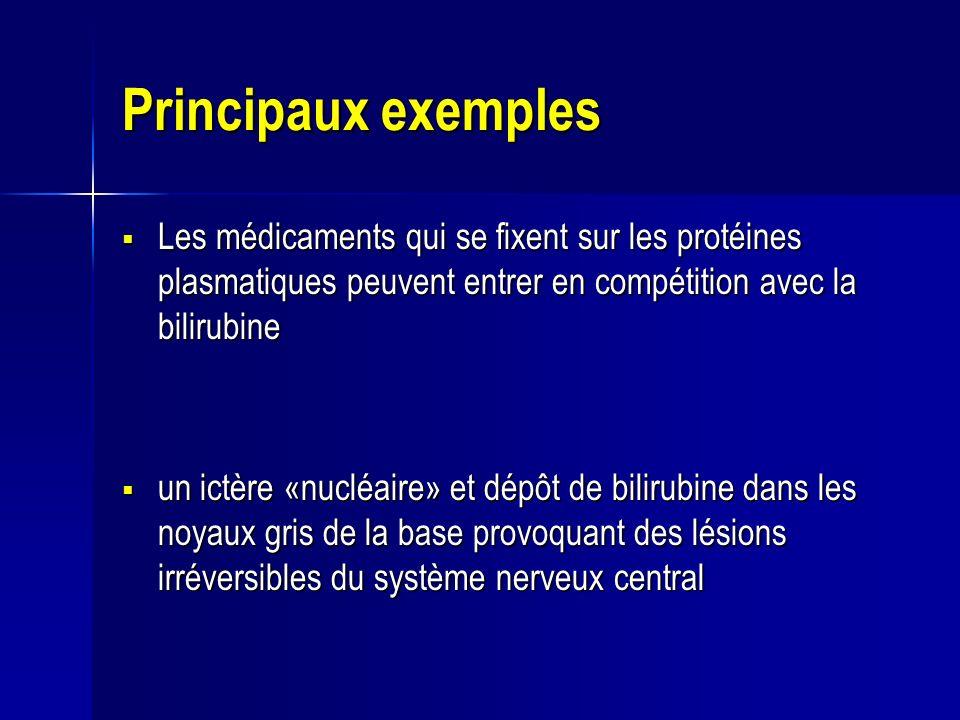 Principaux exemples Les médicaments qui se fixent sur les protéines plasmatiques peuvent entrer en compétition avec la bilirubine Les médicaments qui