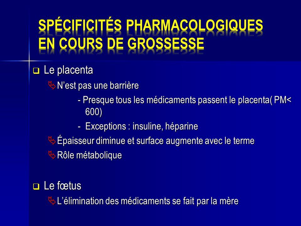 Le placenta Le placenta Nest pas une barrière Nest pas une barrière - Presque tous les médicaments passent le placenta( PM< 600) -Exceptions : insulin