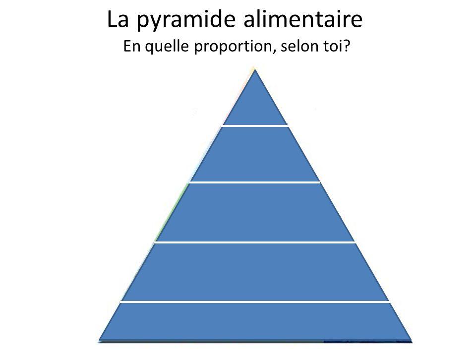 La pyramide alimentaire En quelle proportion, selon toi?