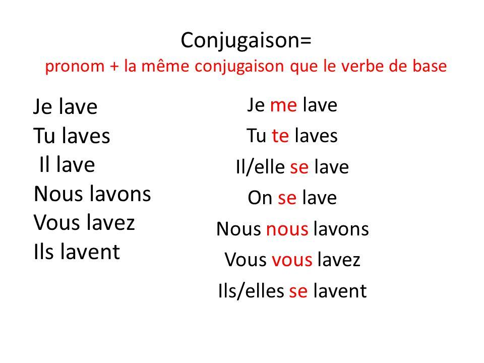 Conjugaison= pronom + la même conjugaison que le verbe de base Je me lave Tu te laves Il/elle se lave On se lave Nous nous lavons Vous vous lavez Ils/