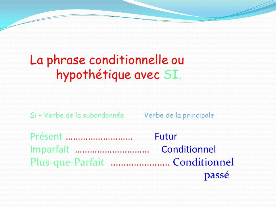 La phrase conditionnelle ou hypothétique avec SI. Si + Verbe de la subordonnée Verbe de la principale Présent ……………………… Futur Imparfait ………………………… Con